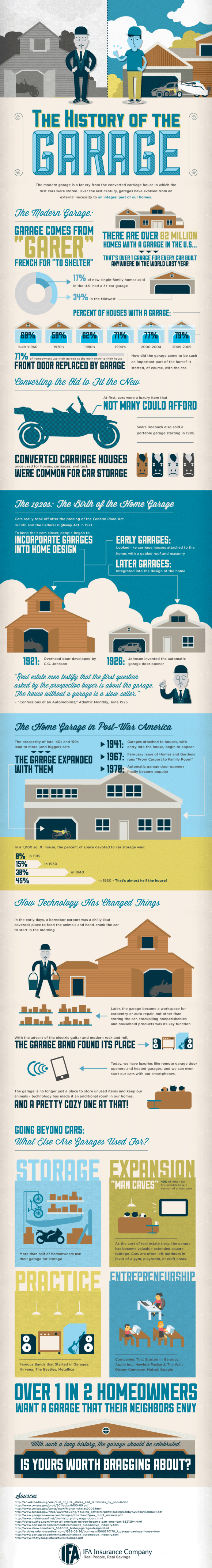 history-of-the-garage